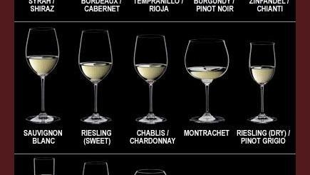 pahar potrivit vin
