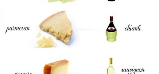cum potrivesti vinul cu branza